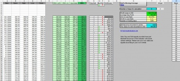 hma_hull_moving_average_excel_calculation_file_formula