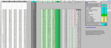 trix_triple_smoothed_index_excel_calculation