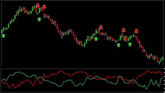 rwi_random_walk_index_trend_buy_sell_strategy