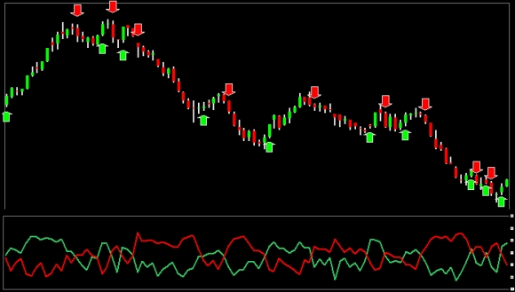 rwi_random_walk_index_trend_buy_sell_short_term_strategy